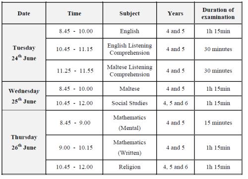 Annual-Exams-2014